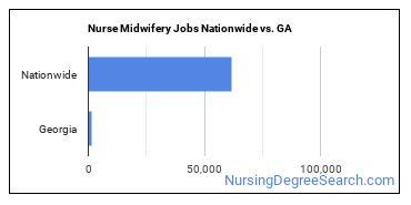 Nurse Midwifery Jobs Nationwide vs. GA