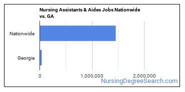 Nursing Assistants & Aides Jobs Nationwide vs. GA